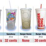 クック郡のソーダ税